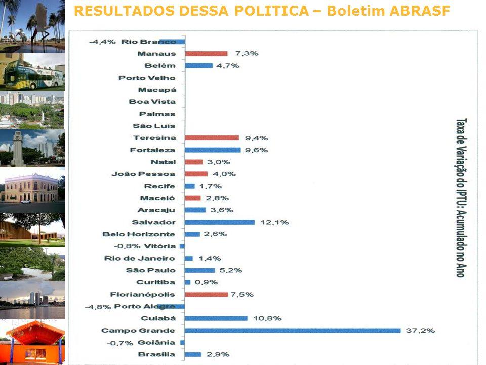 RESULTADOS DESSA POLITICA – Boletim ABRASF