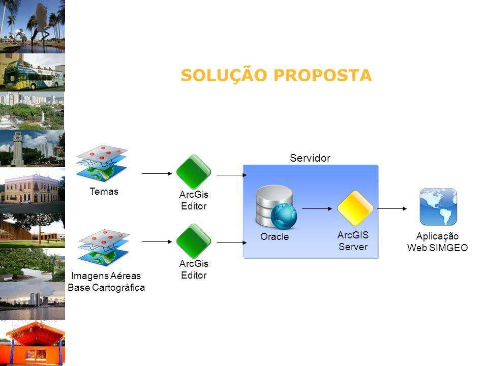 SOLUÇÃO PROPOSTA TemasImagens Aéreas Base Cartográfica ArcGis Editor Servidor Oracle ArcGIS Server Aplicação Web SIMGEO