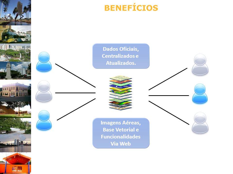 BENEFÍCIOS Dados Oficiais, Centralizados e Atualizados. Imagens Aéreas, Base Vetorial e Funcionalidades Via Web