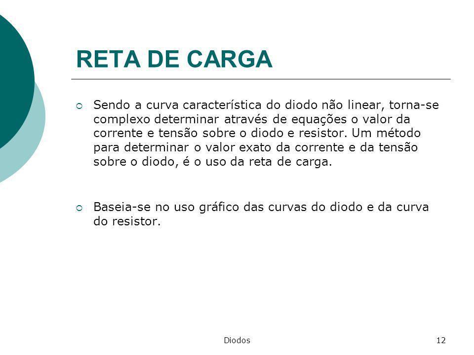 Diodos12 RETA DE CARGA Sendo a curva característica do diodo não linear, torna-se complexo determinar através de equações o valor da corrente e tensão