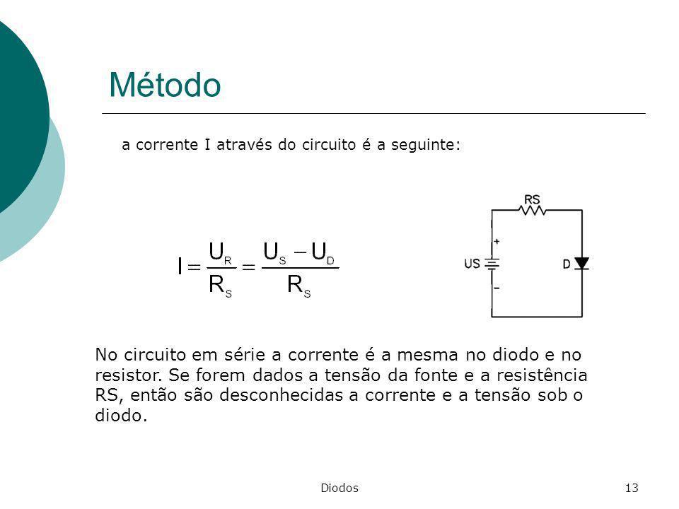 Diodos13 Método a corrente I através do circuito é a seguinte: No circuito em série a corrente é a mesma no diodo e no resistor. Se forem dados a tens