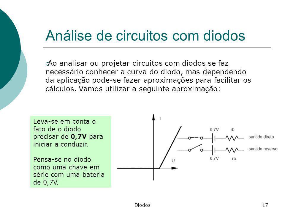 Diodos17 Análise de circuitos com diodos Ao analisar ou projetar circuitos com diodos se faz necessário conhecer a curva do diodo, mas dependendo da a