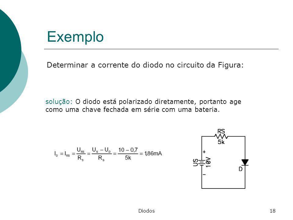Diodos18 Exemplo Determinar a corrente do diodo no circuito da Figura: solução: O diodo está polarizado diretamente, portanto age como uma chave fecha