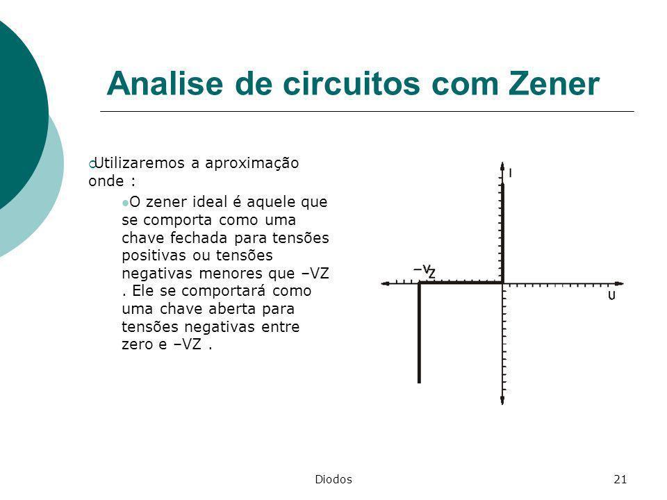 Diodos21 Analise de circuitos com Zener Utilizaremos a aproximação onde : O zener ideal é aquele que se comporta como uma chave fechada para tensões p