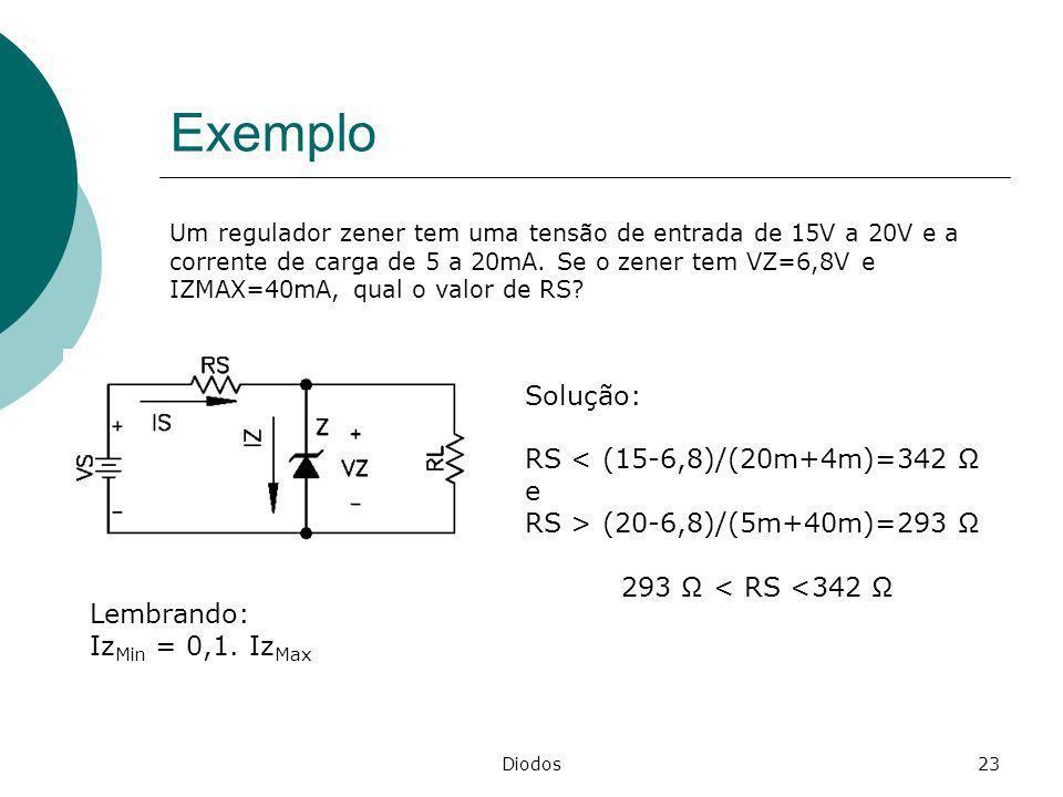 Diodos23 Exemplo Um regulador zener tem uma tensão de entrada de 15V a 20V e a corrente de carga de 5 a 20mA. Se o zener tem VZ=6,8V e IZMAX=40mA, qua