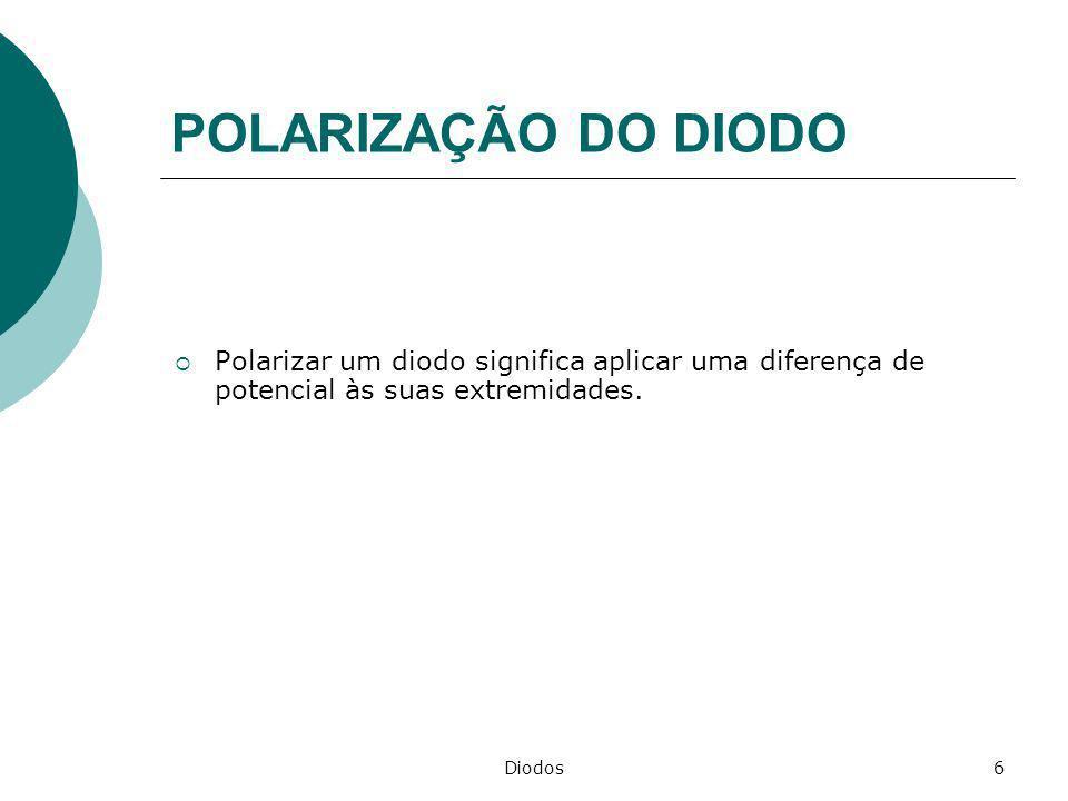 Diodos7 Polarização Direta Supondo uma bateria sobre os terminais do diodo, há uma polarização direta se o pólo positivo (+) da bateria for colocado em contato com o material tipo p (Anodo) e o pólo negativo (-) em contato com o material tipo n (Catodo).