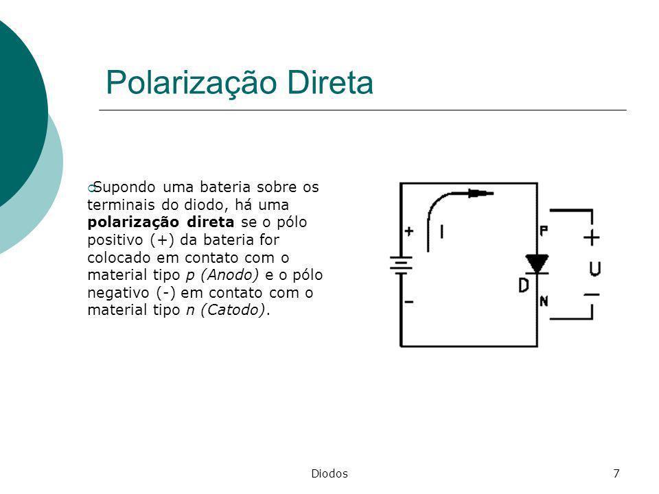 Diodos8 Polarização inversa Invertendo-se as conexões entre a bateria e a junção pn, isto é, ligando o pólo positivo (+) no material tipo n (catodo) e o pólo negativo (-) no material tipo p (Anodo), a junção fica polarizada inversamente.