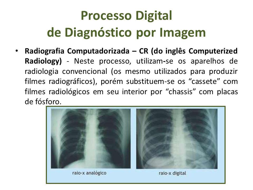Radiografia Computadorizada – CR (do inglês Computerized Radiology) - Neste processo, utilizam-se os aparelhos de radiologia convencional (os mesmo ut