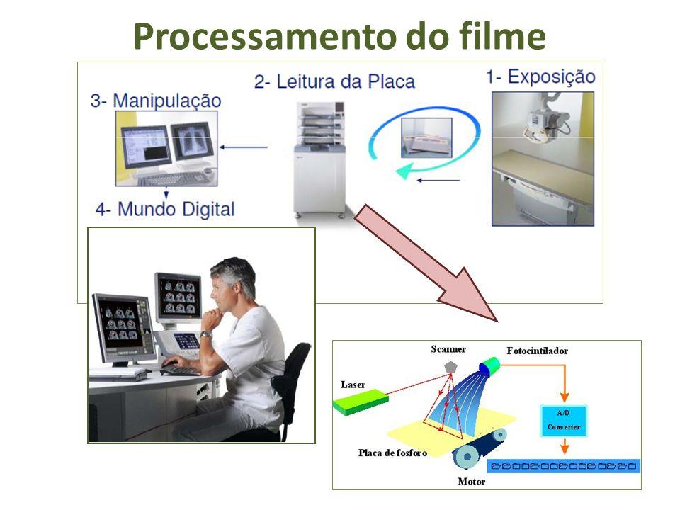Processamento do filme