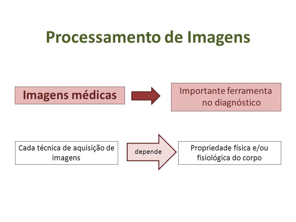Processamento de Imagens Imagens médicas Importante ferramenta no diagnóstico Cada técnica de aquisição de imagens Propriedade física e/ou fisiológica