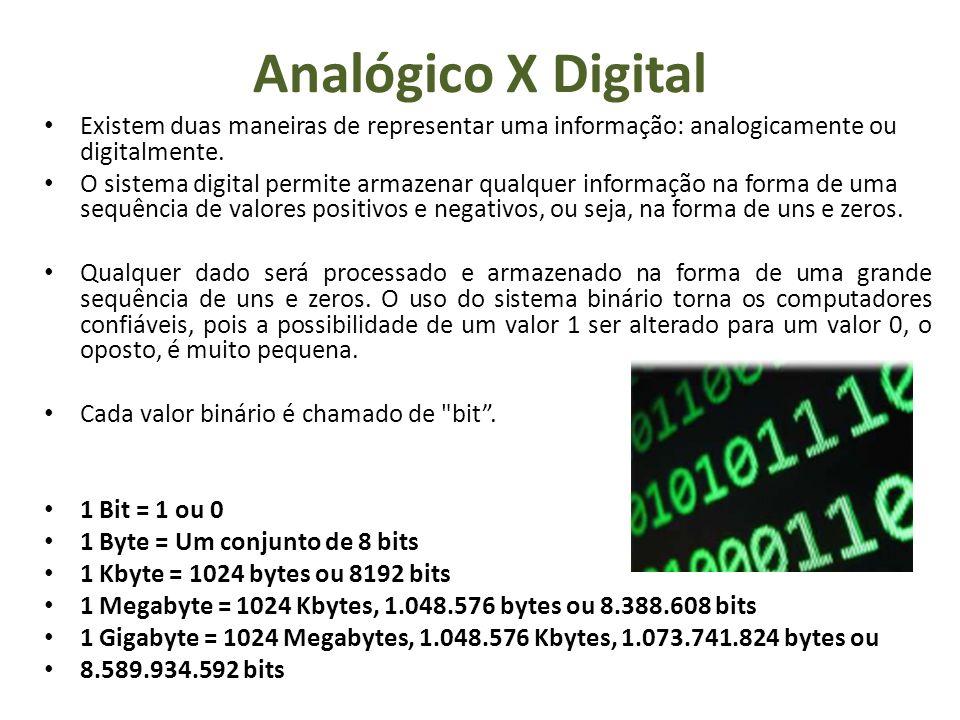 Analógico X Digital Existem duas maneiras de representar uma informação: analogicamente ou digitalmente. O sistema digital permite armazenar qualquer