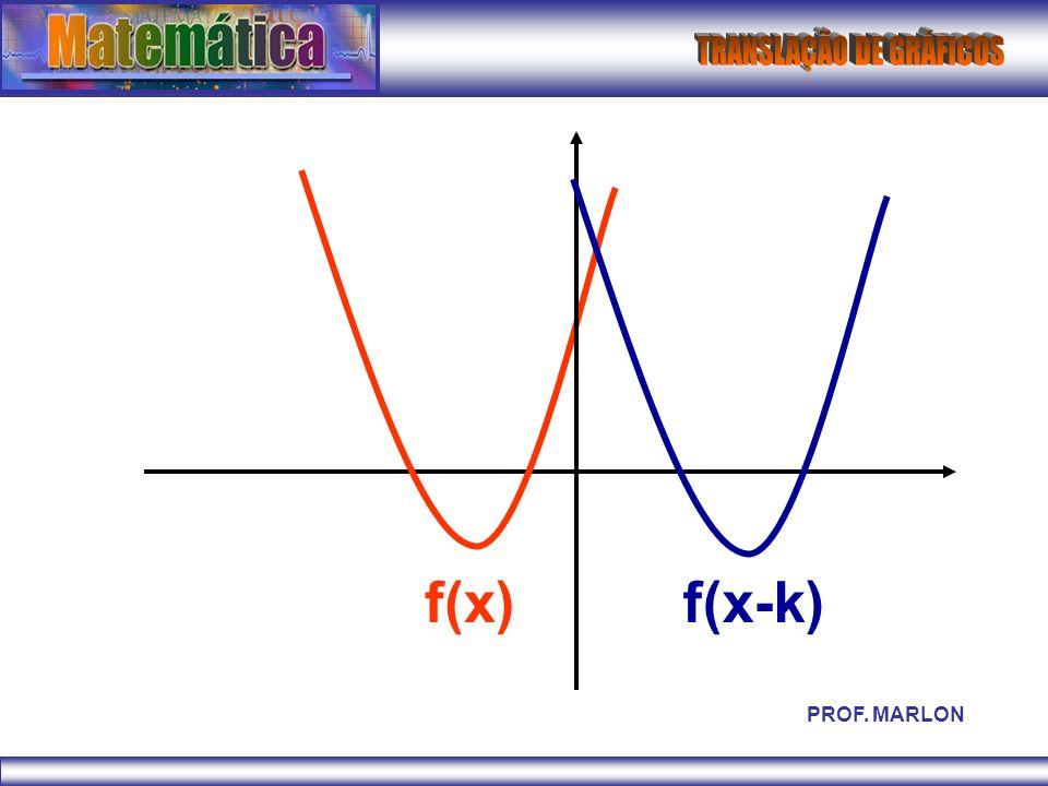 f(x)f(x-k) PROF. MARLON
