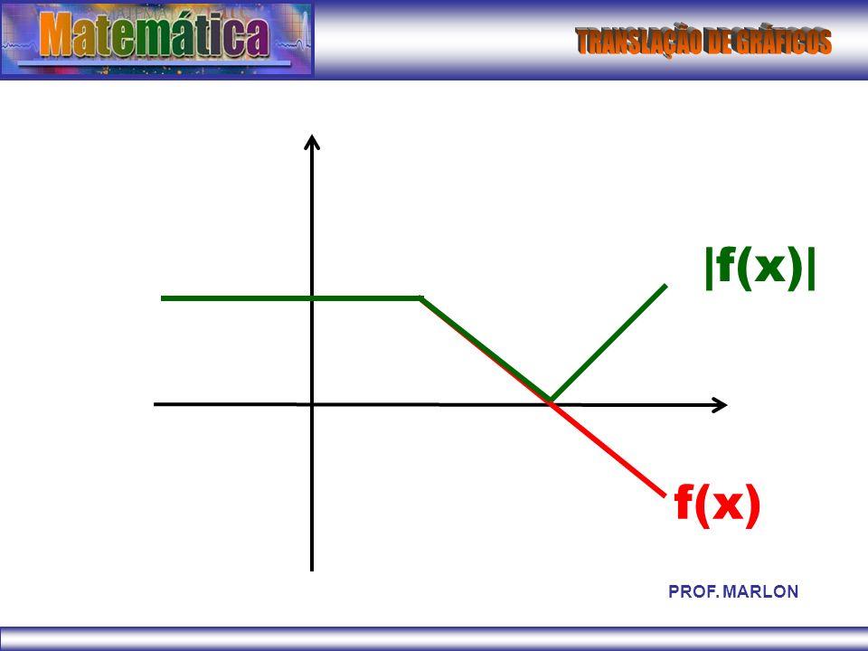 |f(x)| f(x) PROF. MARLON