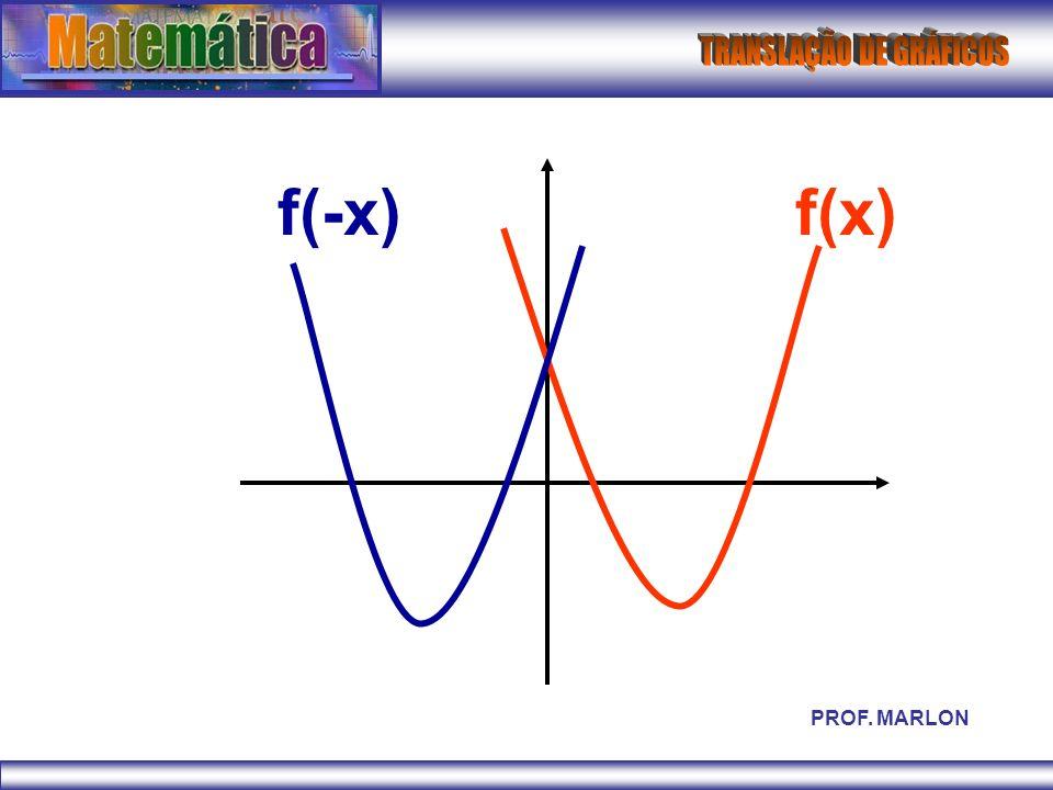 f(x)f(-x) PROF. MARLON