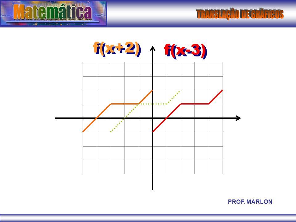 f(x+2) f(x-3) PROF. MARLON
