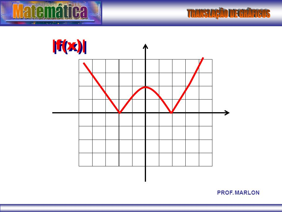 |f(x)| PROF. MARLON