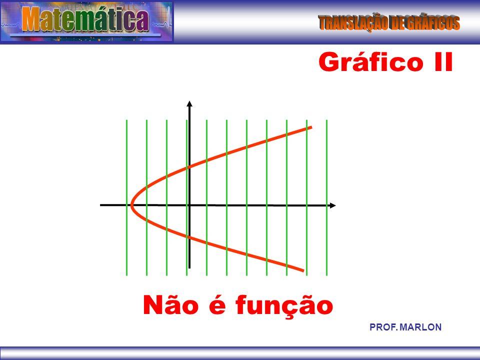 Gráfico II Não é função PROF. MARLON