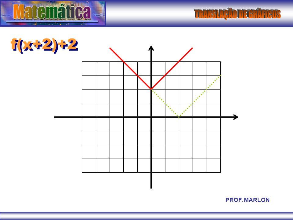 f(x+2)+2 PROF. MARLON