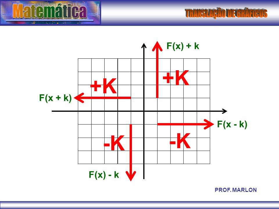 f(x) + k SOBE K UNIDADES PROF. MARLON