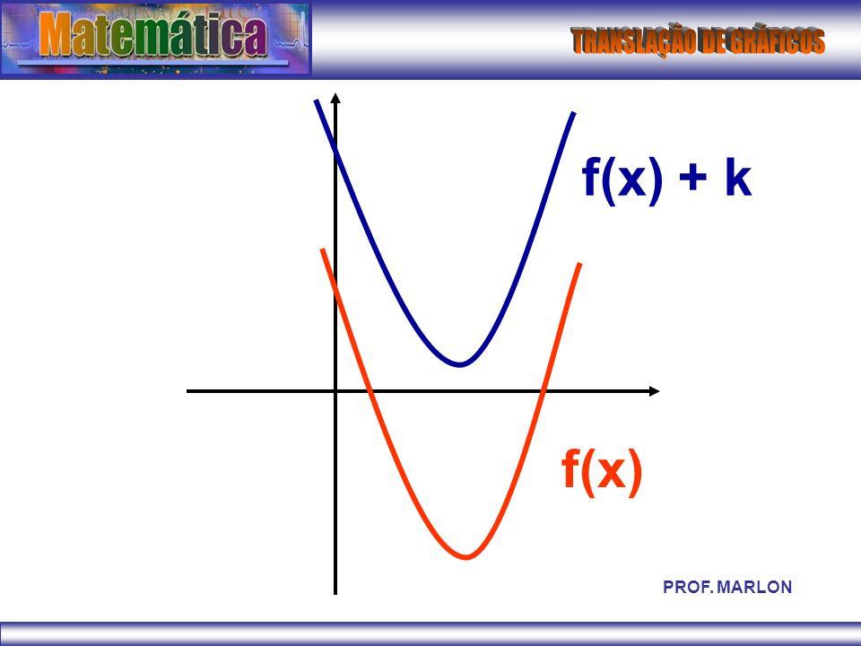 f(x) f(x) + k PROF. MARLON