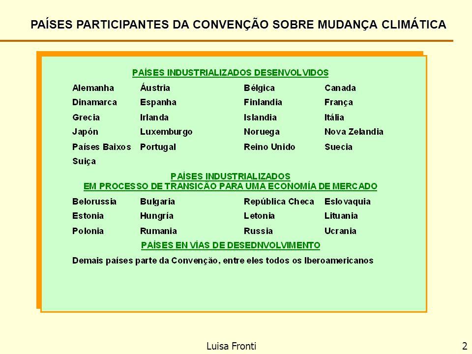 PAÍSES PARTICIPANTES DA CONVENÇÃO SOBRE MUDANÇA CLIMÁTICA Luisa Fronti 2