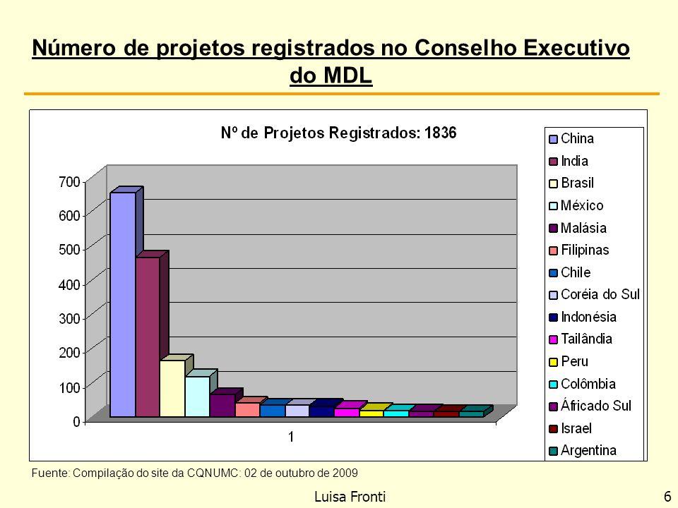 Número de projetos registrados no Conselho Executivo do MDL Luisa Fronti 6 Fuente: Compilação do site da CQNUMC: 02 de outubro de 2009