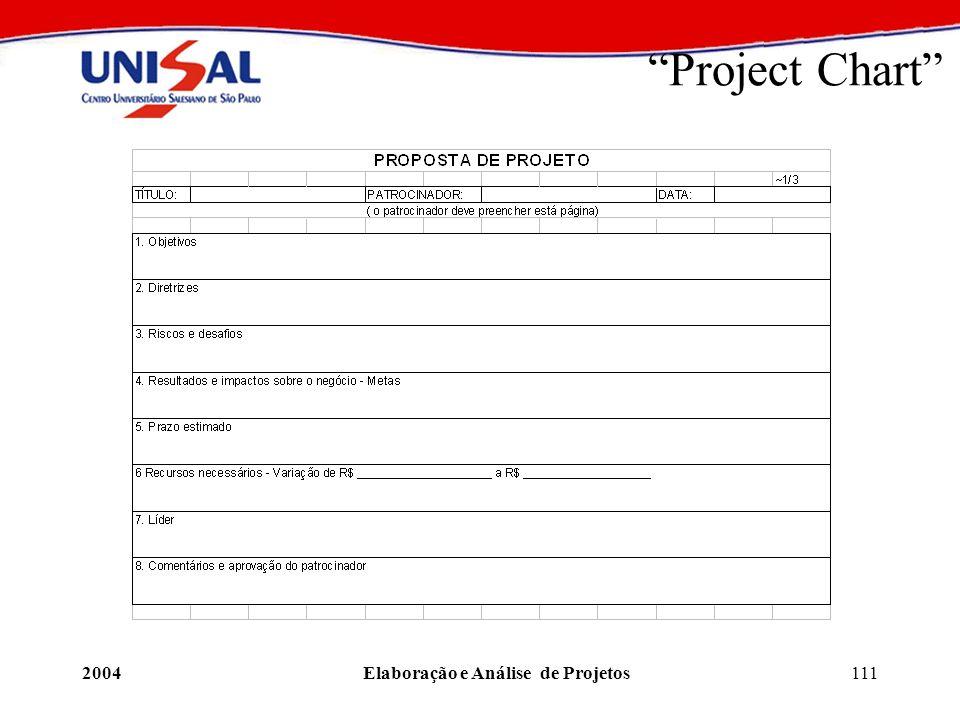 2004Elaboração e Análise de Projetos111 Project Chart