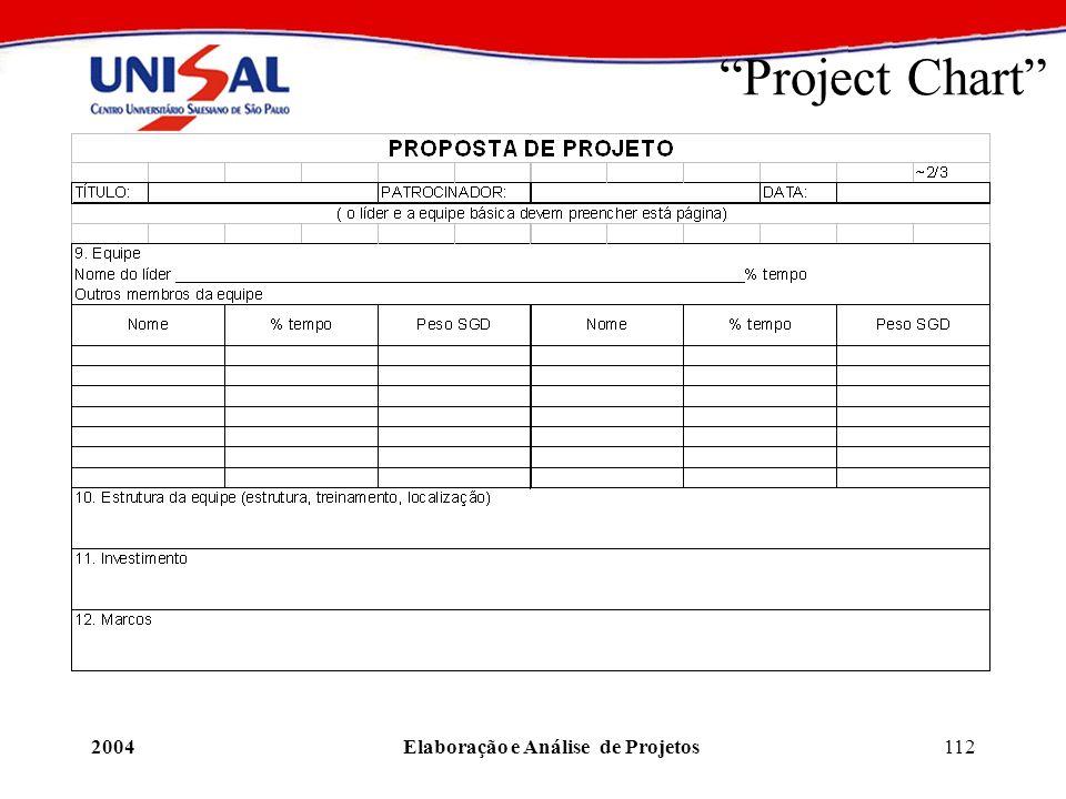 2004Elaboração e Análise de Projetos112 Project Chart