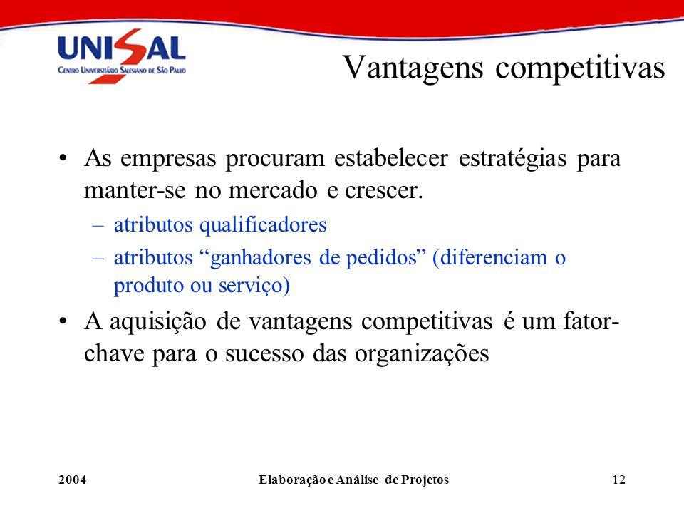 2004Elaboração e Análise de Projetos12 Vantagens competitivas As empresas procuram estabelecer estratégias para manter-se no mercado e crescer. –atrib