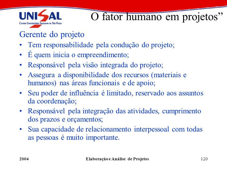 2004Elaboração e Análise de Projetos120 O fator humano em projetos Gerente do projeto Tem responsabilidade pela condução do projeto; É quem inicia o e
