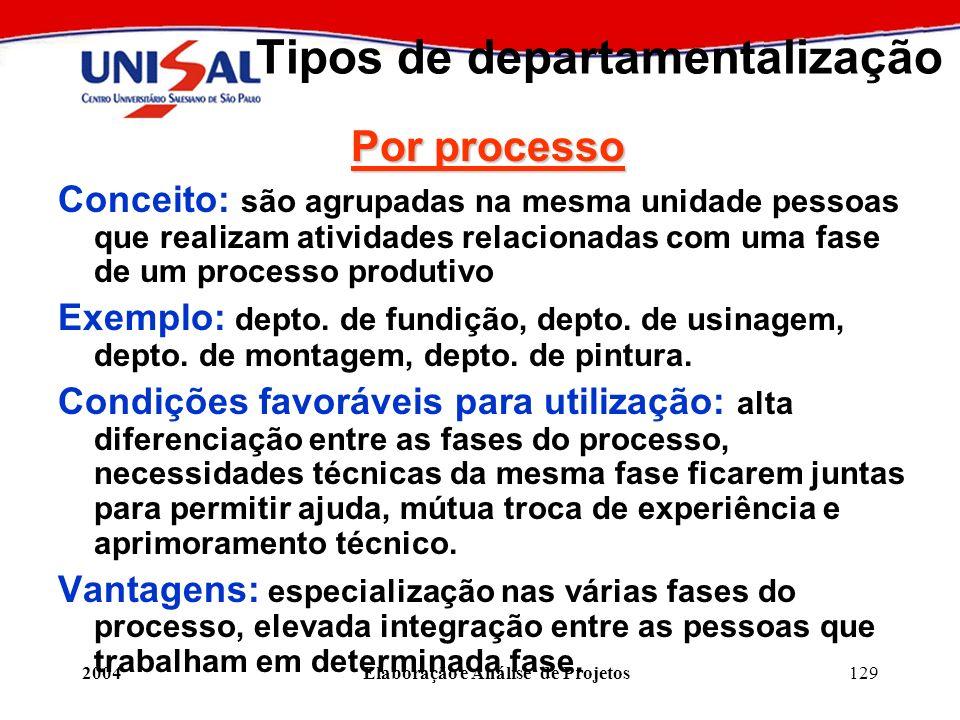 2004Elaboração e Análise de Projetos129 Tipos de departamentalização Por processo Conceito: são agrupadas na mesma unidade pessoas que realizam ativid