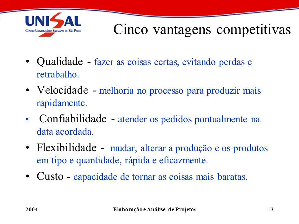 2004Elaboração e Análise de Projetos13 Cinco vantagens competitivas Qualidade - fazer as coisas certas, evitando perdas e retrabalho. Velocidade - mel