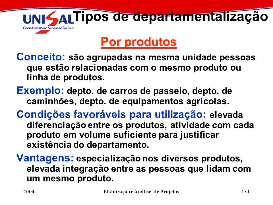 2004Elaboração e Análise de Projetos131 Tipos de departamentalização Por produtos Conceito: são agrupadas na mesma unidade pessoas que estão relaciona