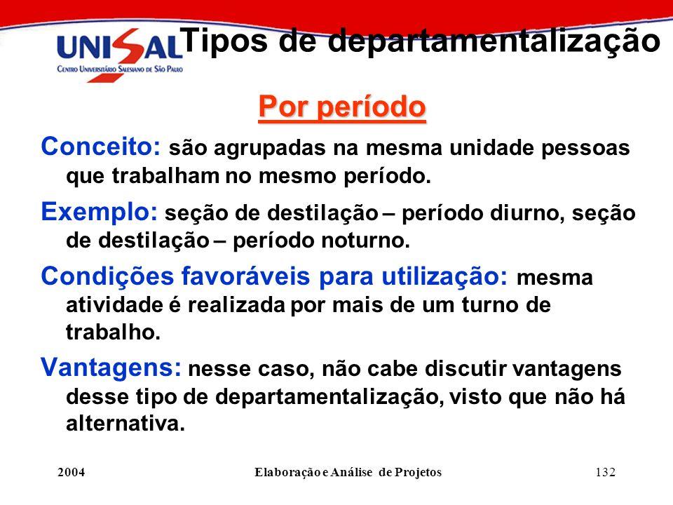 2004Elaboração e Análise de Projetos132 Tipos de departamentalização Por período Conceito: são agrupadas na mesma unidade pessoas que trabalham no mes