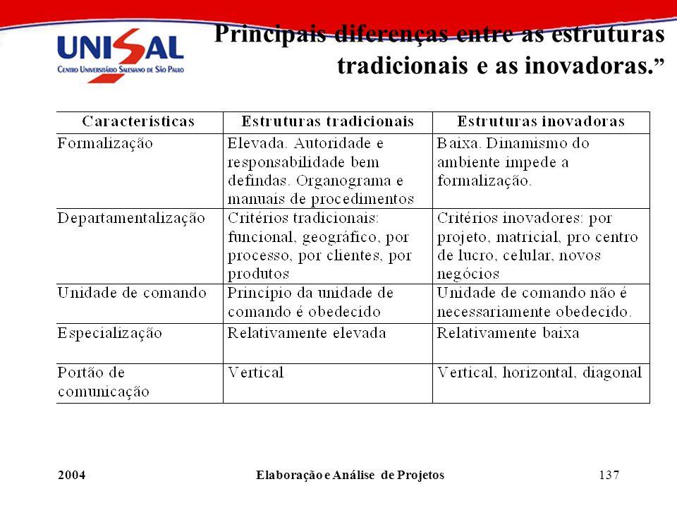 2004Elaboração e Análise de Projetos137 Principais diferenças entre as estruturas tradicionais e as inovadoras.