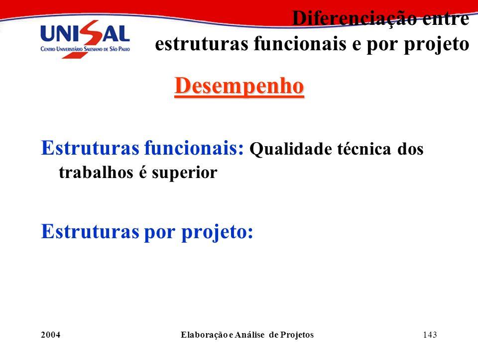 2004Elaboração e Análise de Projetos143 Diferenciação entre estruturas funcionais e por projeto Desempenho Estruturas funcionais: Qualidade técnica do