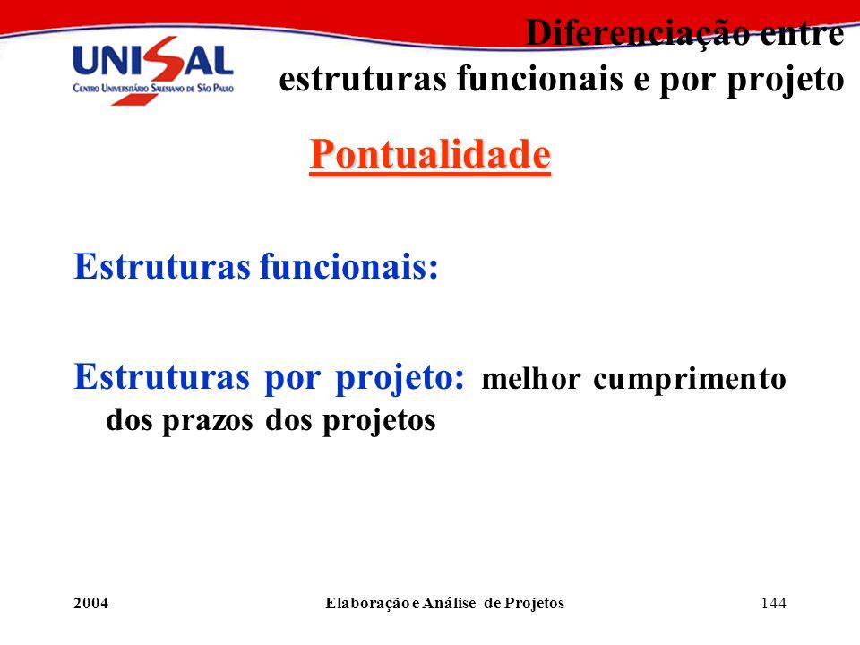 2004Elaboração e Análise de Projetos144 Diferenciação entre estruturas funcionais e por projeto Pontualidade Estruturas funcionais: Estruturas por pro