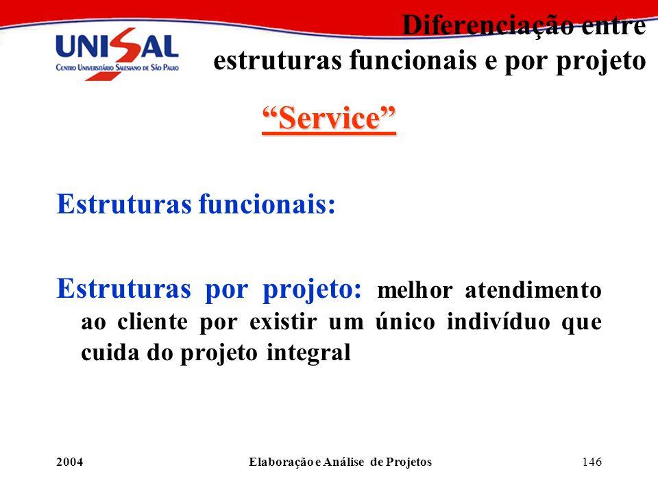 2004Elaboração e Análise de Projetos146 Diferenciação entre estruturas funcionais e por projeto Service Estruturas funcionais: Estruturas por projeto: