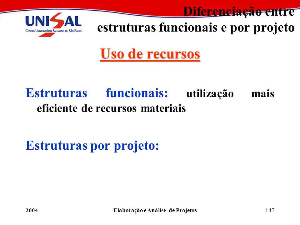 2004Elaboração e Análise de Projetos147 Diferenciação entre estruturas funcionais e por projeto Uso de recursos Estruturas funcionais: utilização mais