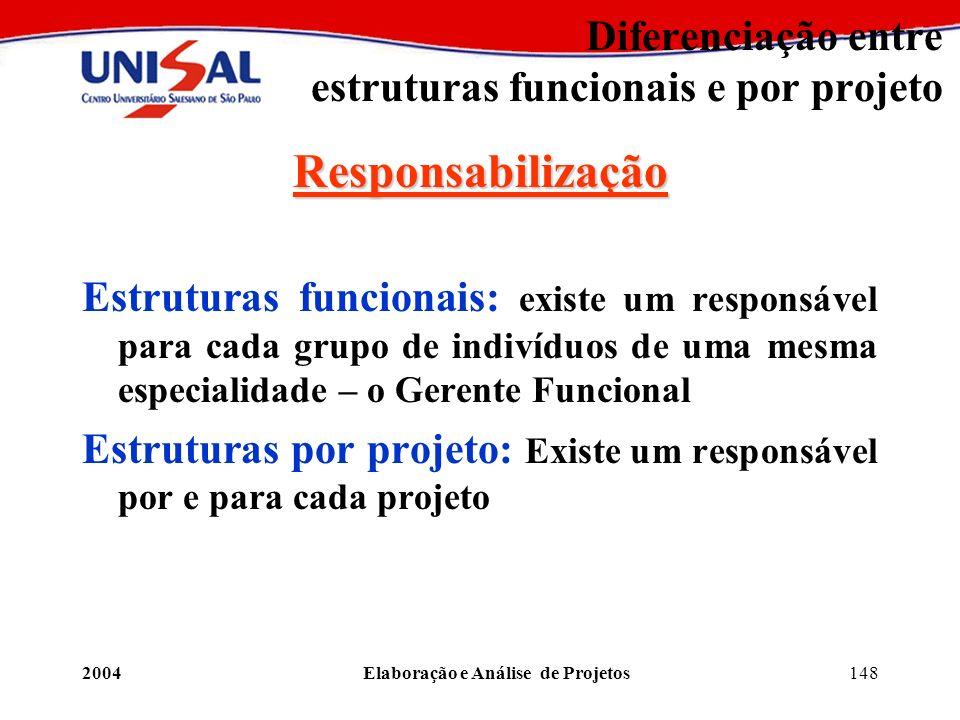 2004Elaboração e Análise de Projetos148 Diferenciação entre estruturas funcionais e por projeto Responsabilização Estruturas funcionais: existe um res