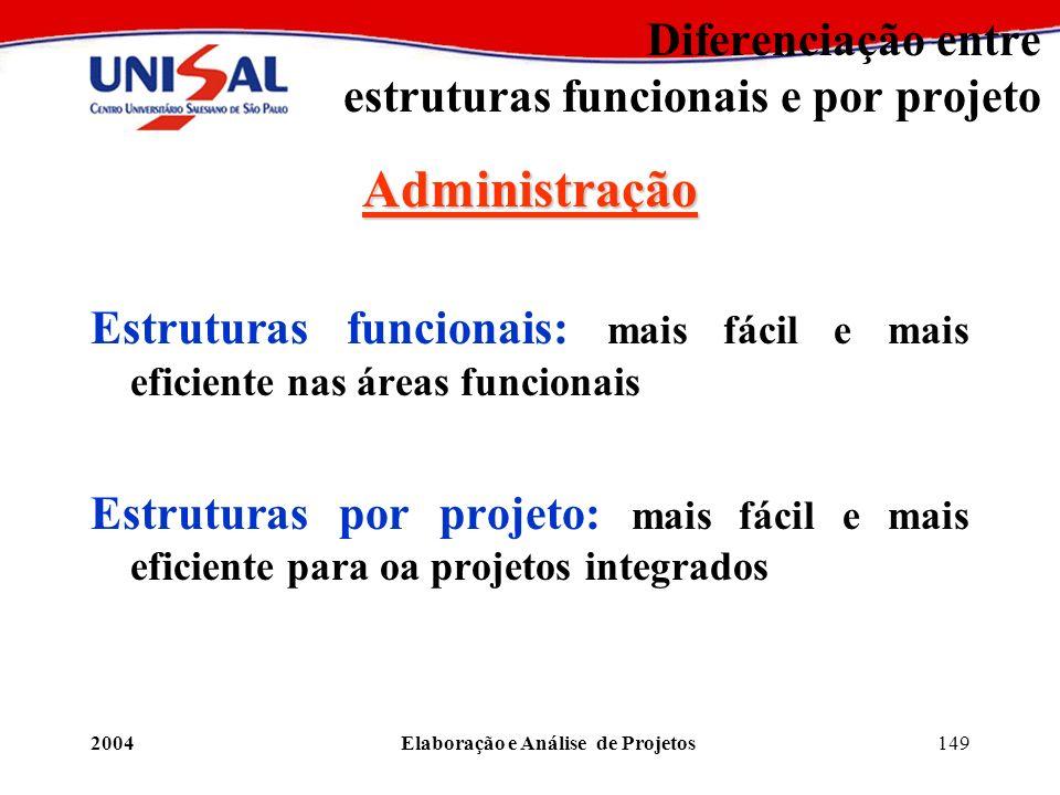 2004Elaboração e Análise de Projetos149 Diferenciação entre estruturas funcionais e por projeto Administração Estruturas funcionais: mais fácil e mais