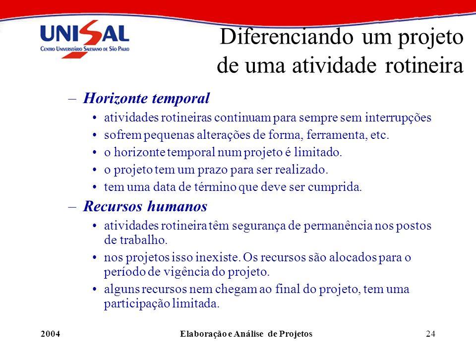 2004Elaboração e Análise de Projetos24 Diferenciando um projeto de uma atividade rotineira –Horizonte temporal atividades rotineiras continuam para se