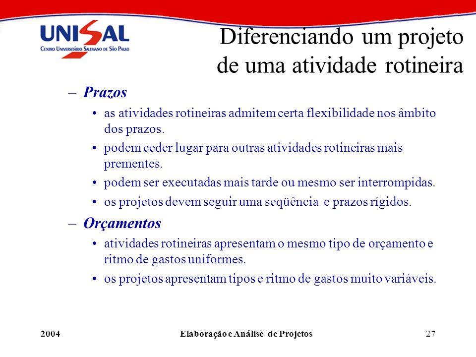 2004Elaboração e Análise de Projetos27 Diferenciando um projeto de uma atividade rotineira –Prazos as atividades rotineiras admitem certa flexibilidad