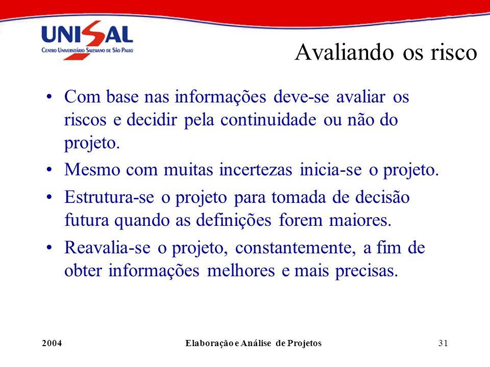 2004Elaboração e Análise de Projetos31 Avaliando os risco Com base nas informações deve-se avaliar os riscos e decidir pela continuidade ou não do pro