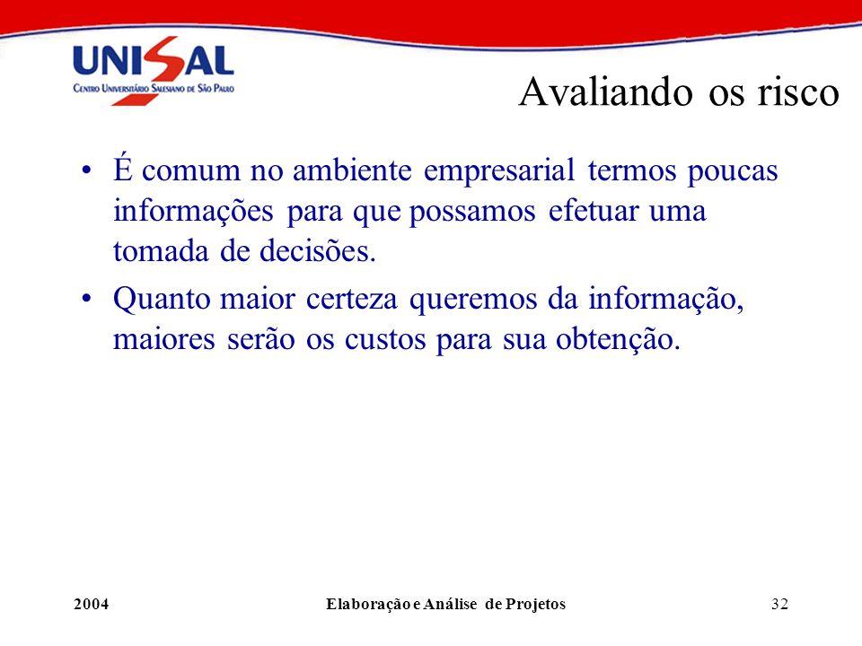 2004Elaboração e Análise de Projetos32 Avaliando os risco É comum no ambiente empresarial termos poucas informações para que possamos efetuar uma toma