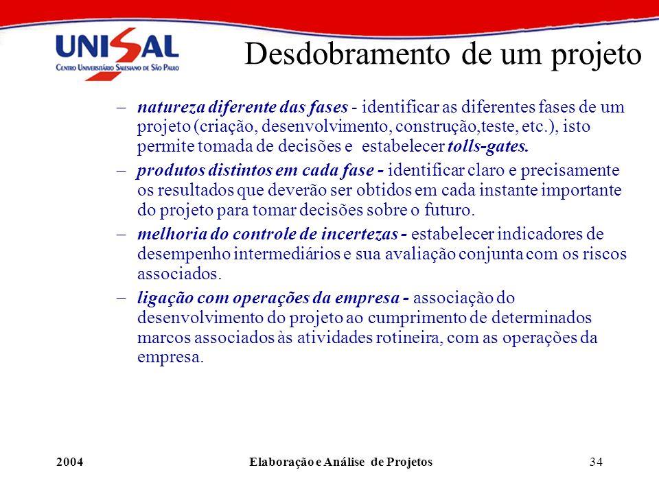 2004Elaboração e Análise de Projetos34 Desdobramento de um projeto –natureza diferente das fases - identificar as diferentes fases de um projeto (cria