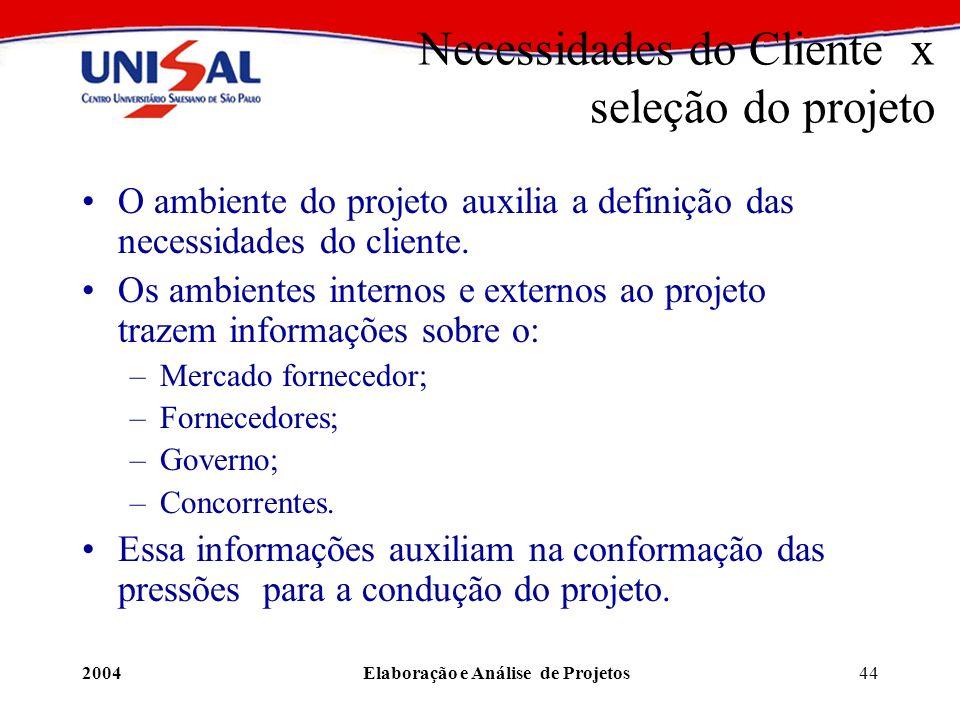 2004Elaboração e Análise de Projetos44 Necessidades do Cliente x seleção do projeto O ambiente do projeto auxilia a definição das necessidades do clie