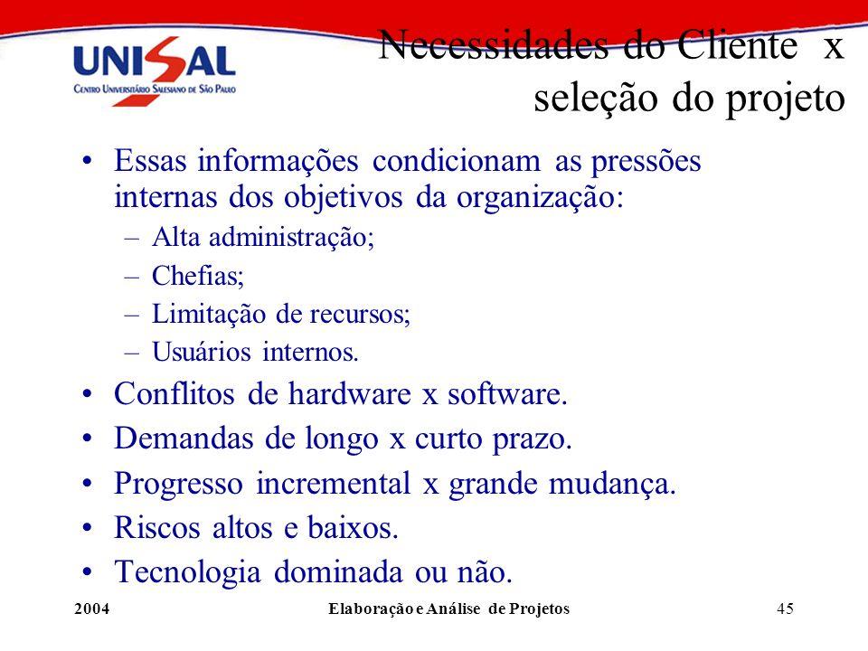 2004Elaboração e Análise de Projetos45 Necessidades do Cliente x seleção do projeto Essas informações condicionam as pressões internas dos objetivos d