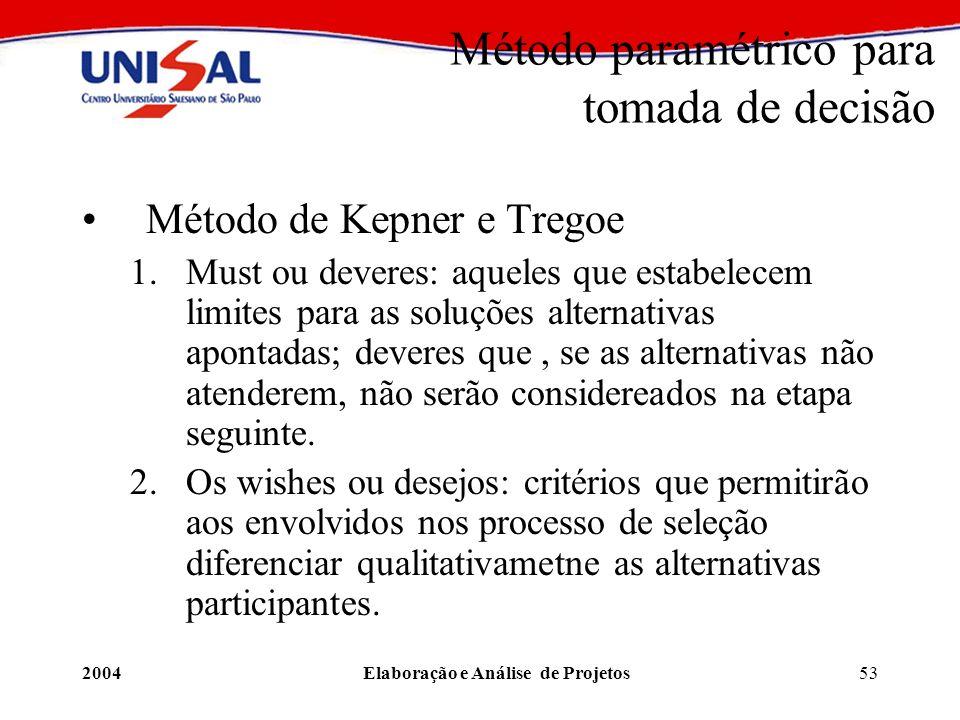 2004Elaboração e Análise de Projetos53 Método paramétrico para tomada de decisão Método de Kepner e Tregoe 1.Must ou deveres: aqueles que estabelecem
