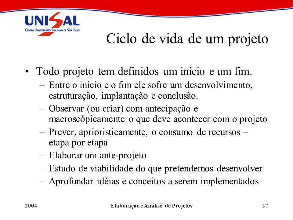 2004Elaboração e Análise de Projetos57 Ciclo de vida de um projeto Todo projeto tem definidos um início e um fim. –Entre o início e o fim ele sofre um